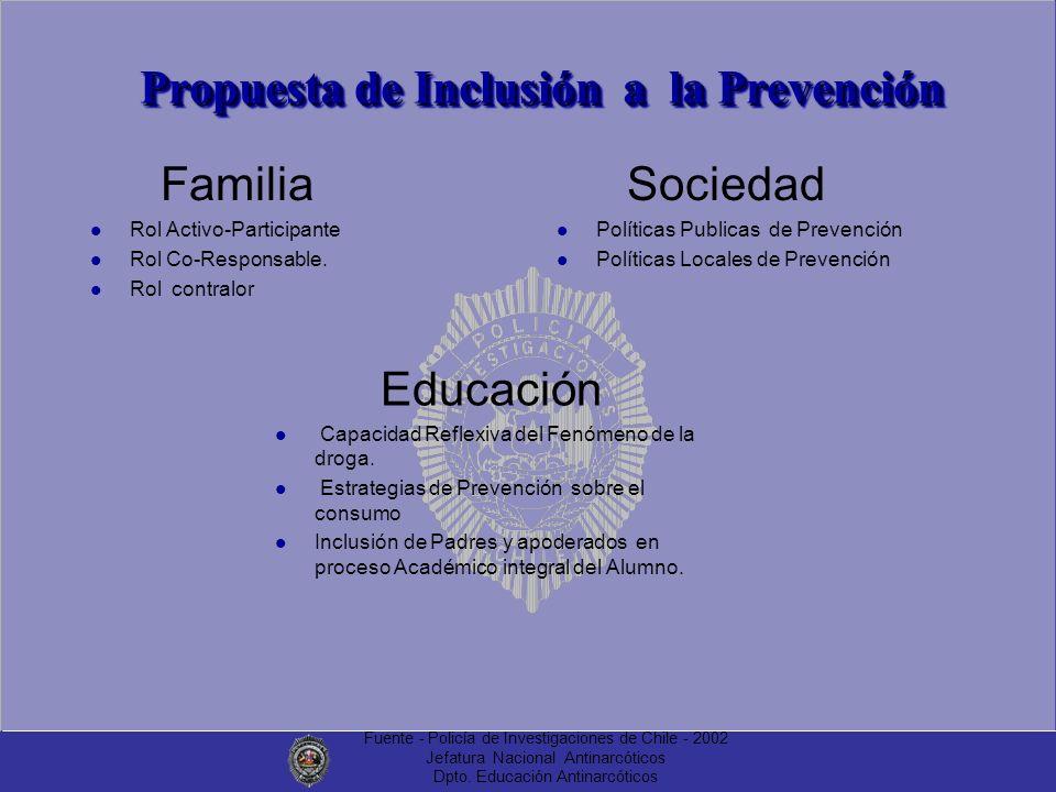 Fuente - Policía de Investigaciones de Chile - 2002 Jefatura Nacional Antinarcóticos Dpto. Educación Antinarcóticos Propuesta de Inclusión a la Preven