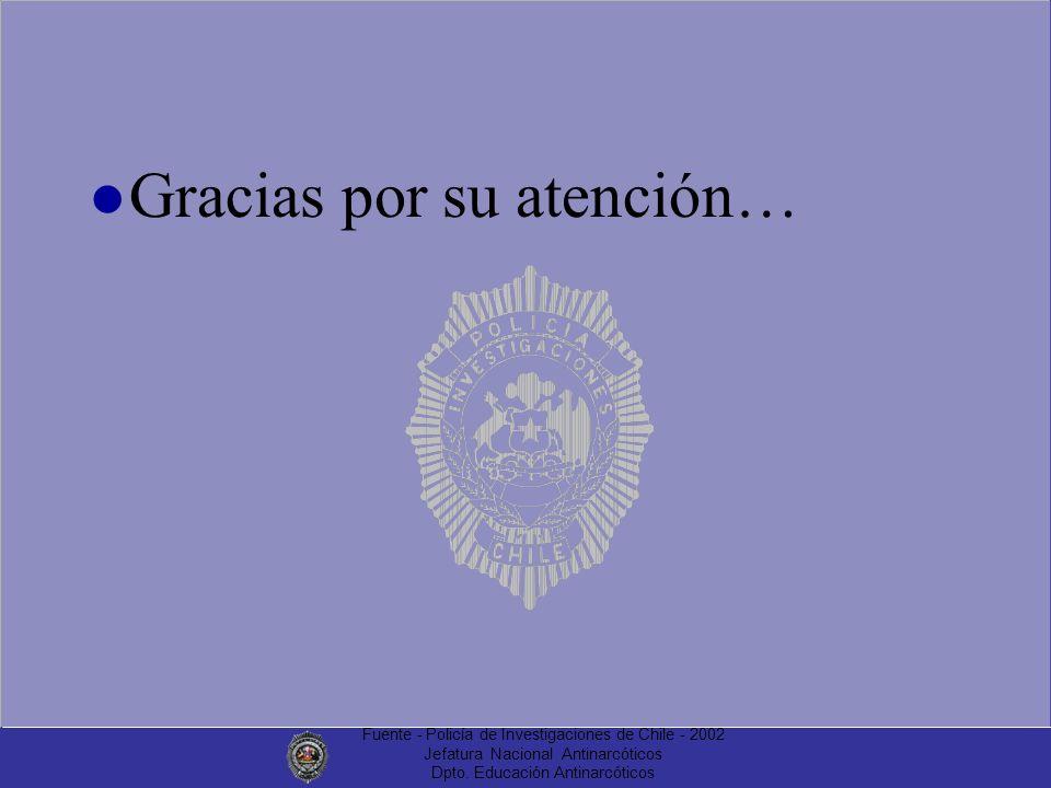 Fuente - Policía de Investigaciones de Chile - 2002 Jefatura Nacional Antinarcóticos Dpto. Educación Antinarcóticos Gracias por su atención…