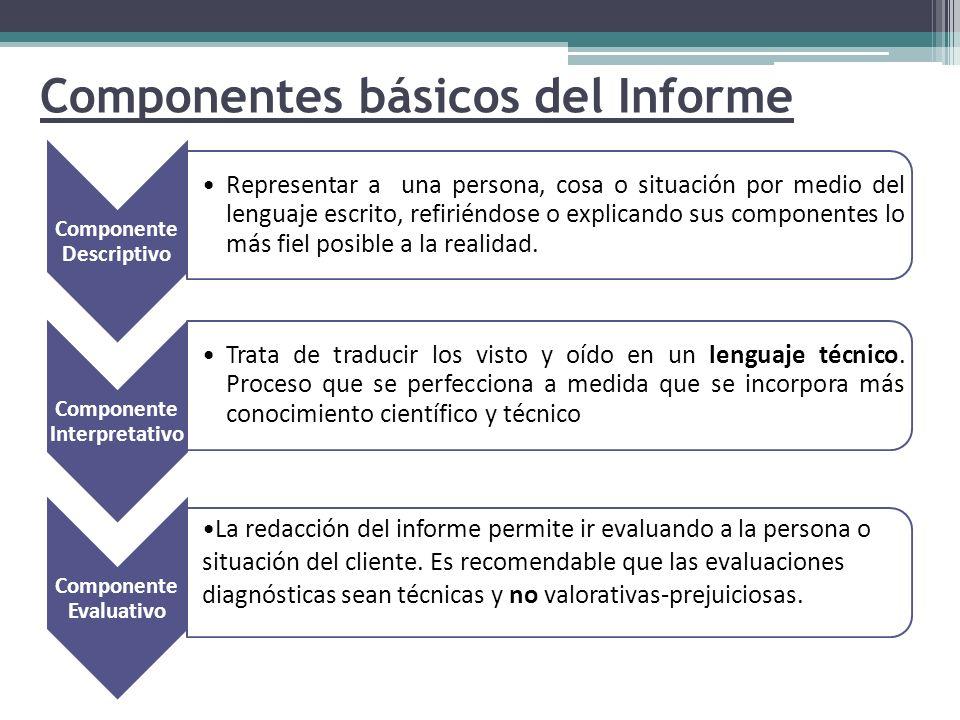 Componentes básicos del Informe Componente Descriptivo Representar a una persona, cosa o situación por medio del lenguaje escrito, refiriéndose o expl