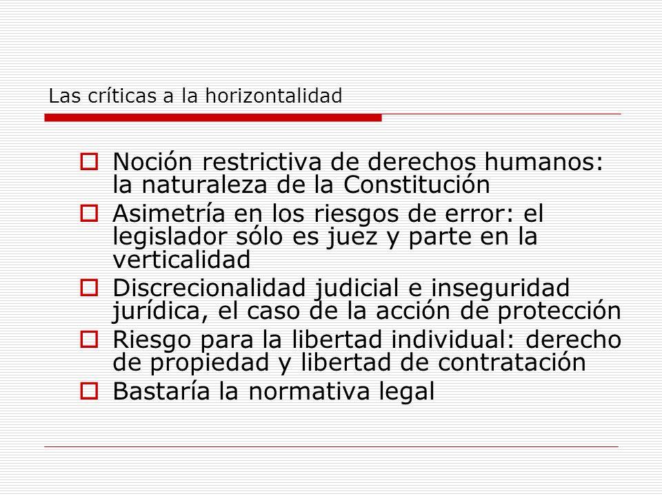 Las críticas a la horizontalidad Noción restrictiva de derechos humanos: la naturaleza de la Constitución Asimetría en los riesgos de error: el legisl