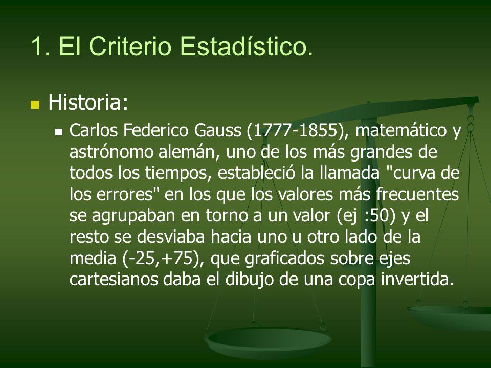 1. El Criterio Estadístico. Historia: Carlos Federico Gauss (1777-1855), matemático y astrónomo alemán, uno de los más grandes de todos los tiempos, e