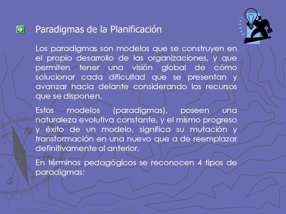 Paradigmas de la Planificación Los paradigmas son modelos que se construyen en el propio desarrollo de las organizaciones, y que permiten tener una vi
