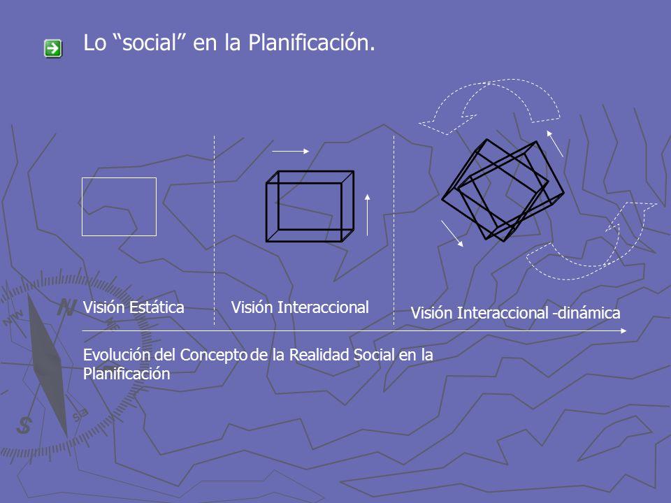 Lo social en la Planificación. Evolución del Concepto de la Realidad Social en la Planificación Visión EstáticaVisión Interaccional Visión Interaccion