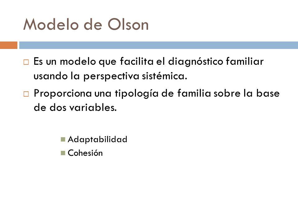Modelo de Olson Es un modelo que facilita el diagnóstico familiar usando la perspectiva sistémica. Proporciona una tipología de familia sobre la base