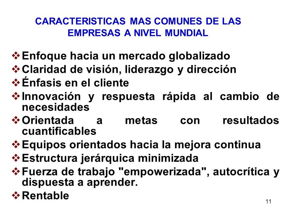 11 CARACTERISTICAS MAS COMUNES DE LAS EMPRESAS A NIVEL MUNDIAL Enfoque hacia un mercado globalizado Claridad de visión, liderazgo y dirección Énfasis