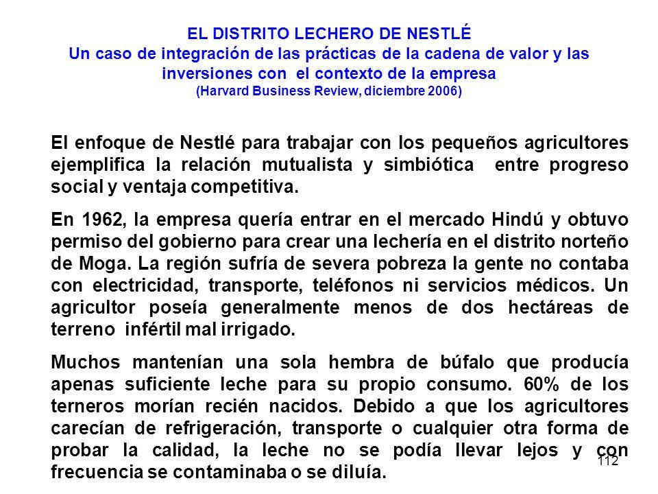 112 EL DISTRITO LECHERO DE NESTLÉ Un caso de integración de las prácticas de la cadena de valor y las inversiones con el contexto de la empresa (Harva
