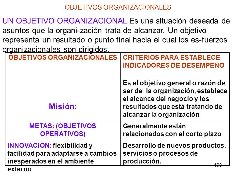 168 OBJETIVOS ORGANIZACIONALES UN OBJETIVO ORGANIZACIONAL Es una situación deseada de asuntos que la organi-zación trata de alcanzar. Un objetivo repr