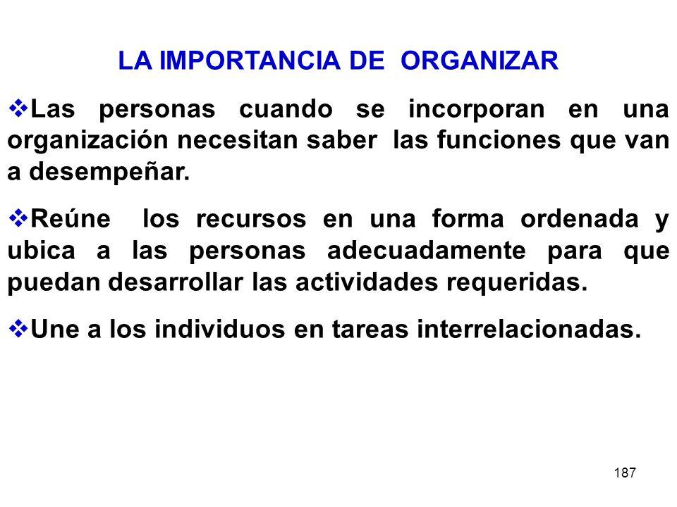 187 LA IMPORTANCIA DE ORGANIZAR Las personas cuando se incorporan en una organización necesitan saber las funciones que van a desempeñar. Reúne los re
