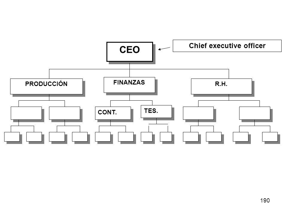 190 CEO PRODUCCIÓN FINANZAS R.H. CONT. TES. Chief executive officer