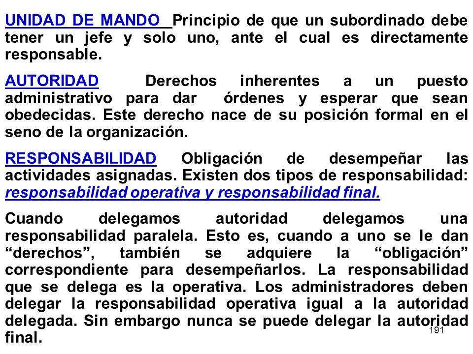 191 UNIDAD DE MANDO Principio de que un subordinado debe tener un jefe y solo uno, ante el cual es directamente responsable. AUTORIDAD Derechos inhere