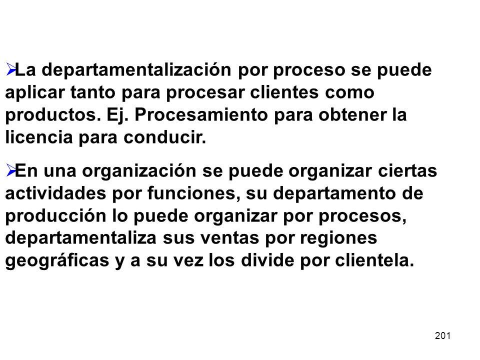 201 La departamentalización por proceso se puede aplicar tanto para procesar clientes como productos. Ej. Procesamiento para obtener la licencia para