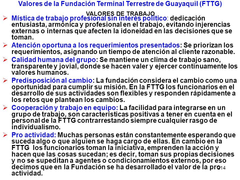 214 Valores de la Fundación Terminal Terrestre de Guayaquil (FTTG) VALORES DE TRABAJO Mística de trabajo profesional sin interés político: dedicación