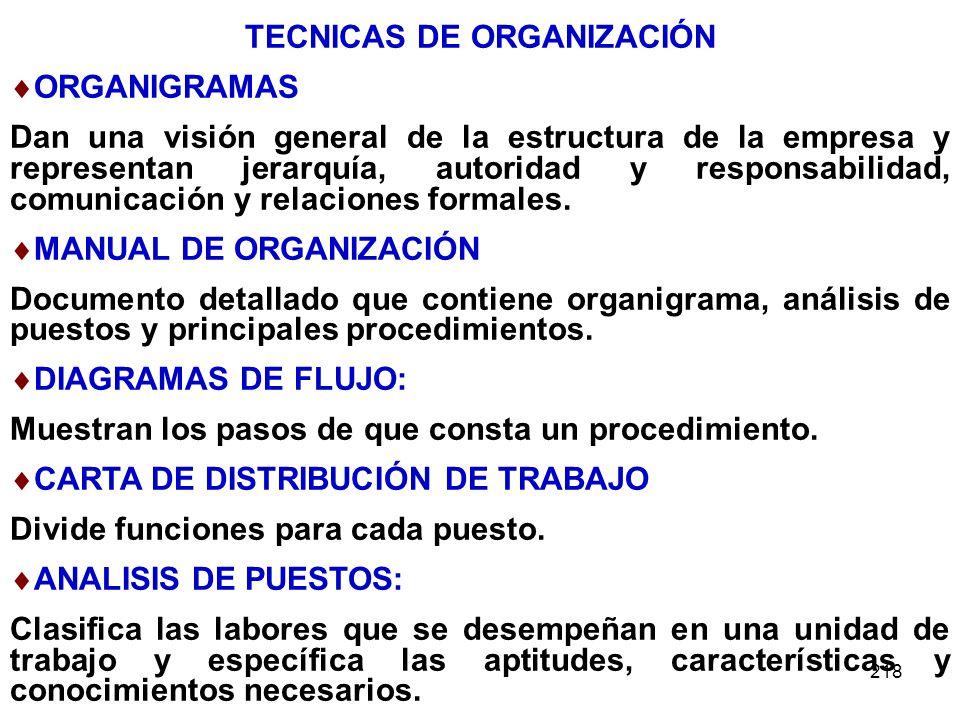 218 TECNICAS DE ORGANIZACIÓN ORGANIGRAMAS Dan una visión general de la estructura de la empresa y representan jerarquía, autoridad y responsabilidad,