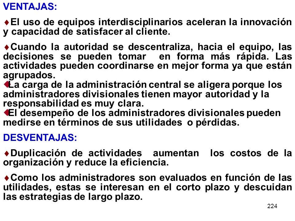 224 VENTAJAS: El uso de equipos interdisciplinarios aceleran la innovación y capacidad de satisfacer al cliente. Cuando la autoridad se descentraliza,