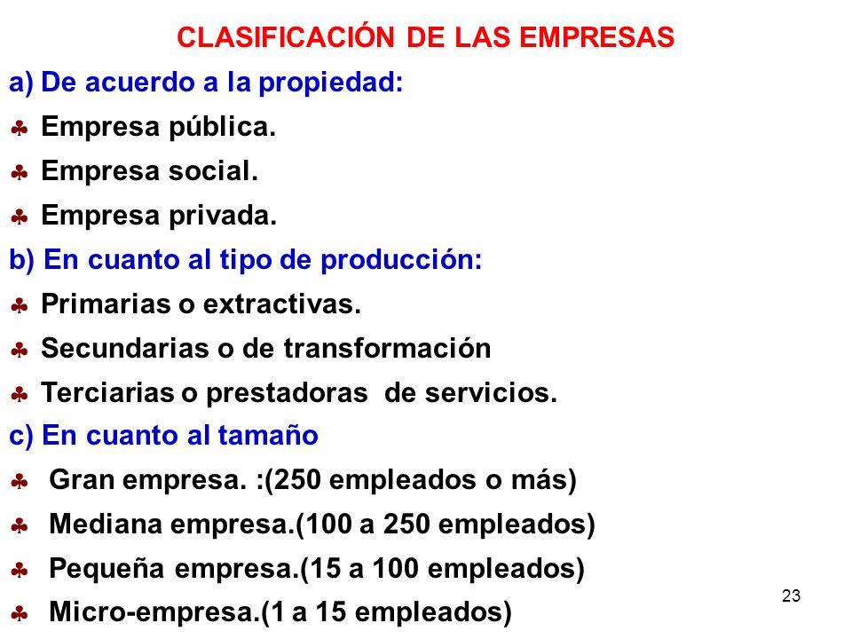 23 CLASIFICACIÓN DE LAS EMPRESAS a)De acuerdo a la propiedad: Empresa pública. Empresa social. Empresa privada. b) En cuanto al tipo de producción: Pr