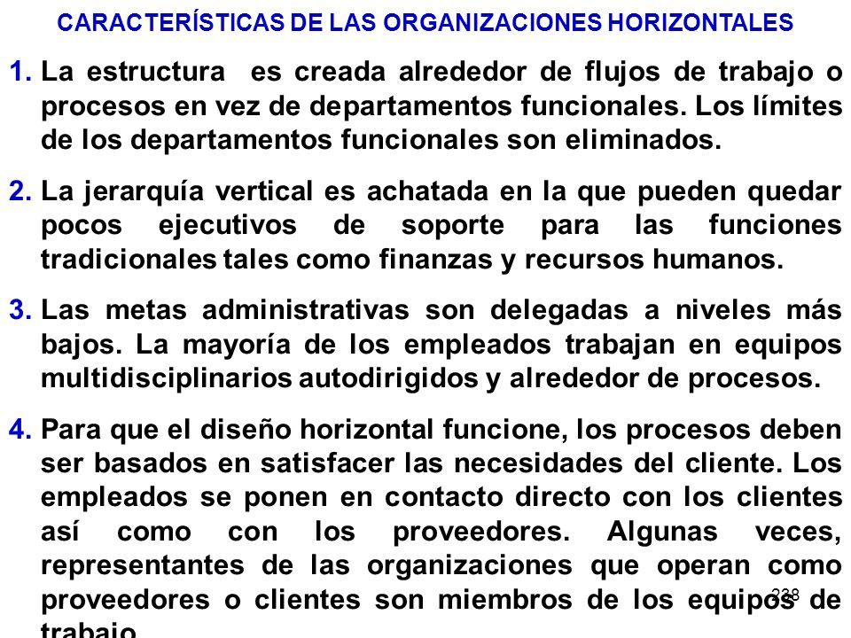 238 CARACTERÍSTICAS DE LAS ORGANIZACIONES HORIZONTALES 1.La estructura es creada alrededor de flujos de trabajo o procesos en vez de departamentos fun