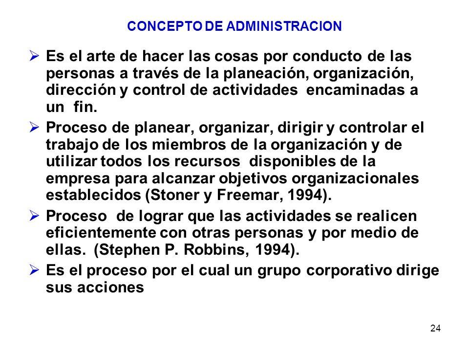 24 CONCEPTO DE ADMINISTRACION Es el arte de hacer las cosas por conducto de las personas a través de la planeación, organización, dirección y control