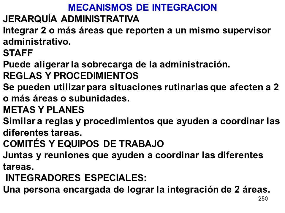 250 MECANISMOS DE INTEGRACION JERARQUÍA ADMINISTRATIVA Integrar 2 o más áreas que reporten a un mismo supervisor administrativo. STAFF Puede aligerar