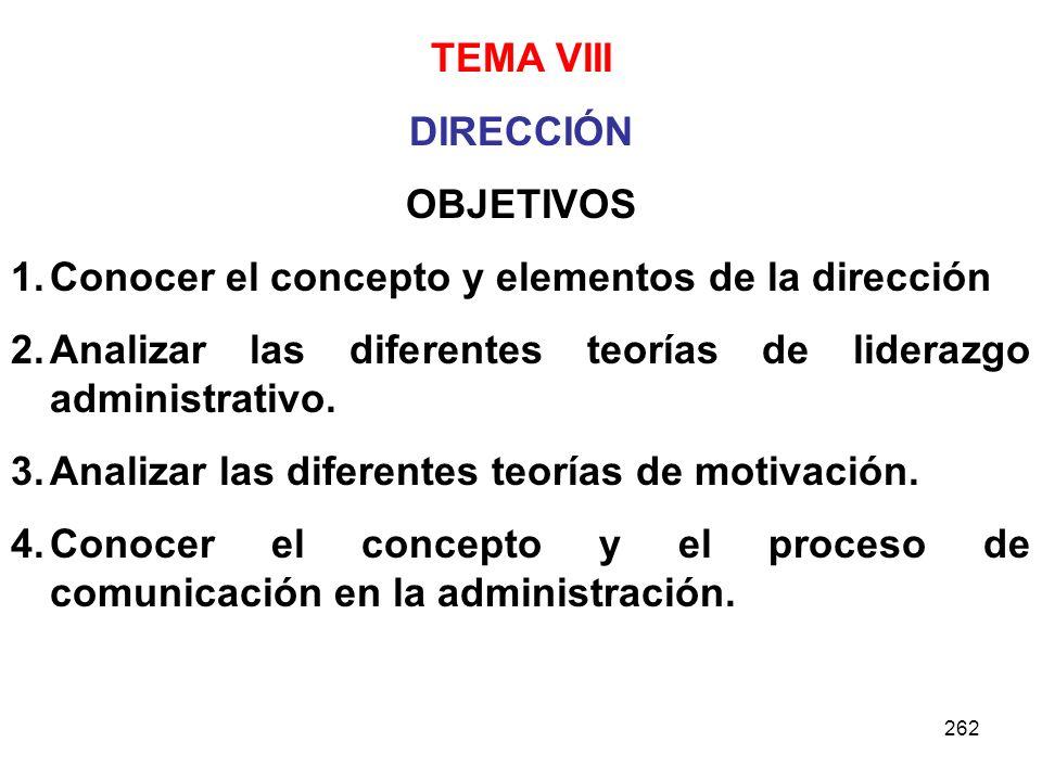 262 TEMA VIII DIRECCIÓN OBJETIVOS 1.Conocer el concepto y elementos de la dirección 2.Analizar las diferentes teorías de liderazgo administrativo. 3.A