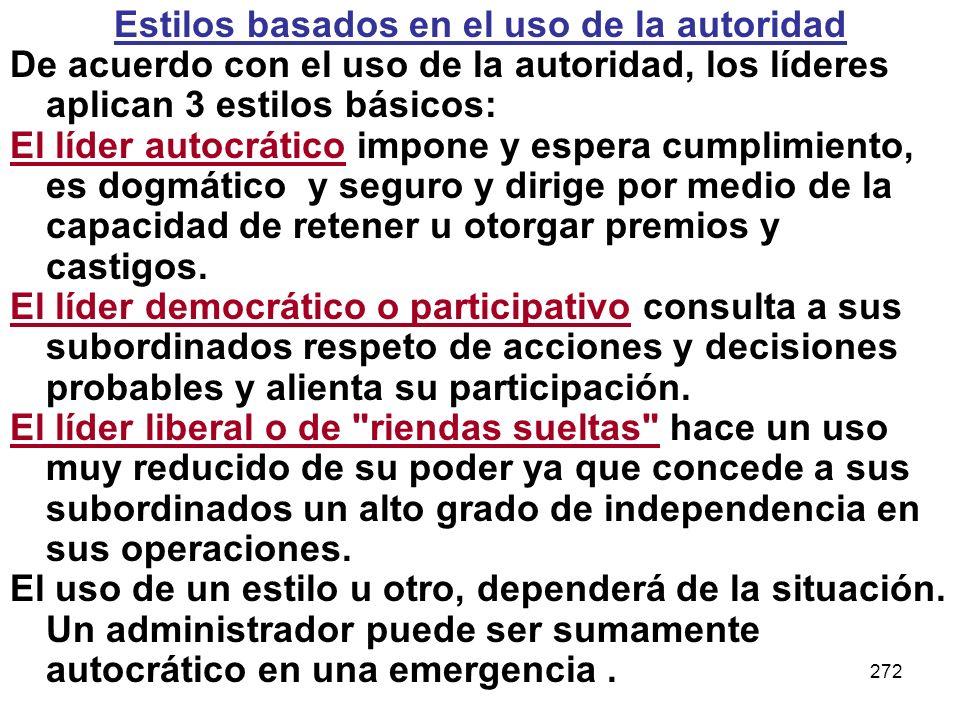 272 Estilos basados en el uso de la autoridad De acuerdo con el uso de la autoridad, los líderes aplican 3 estilos básicos: El líder autocrático impon
