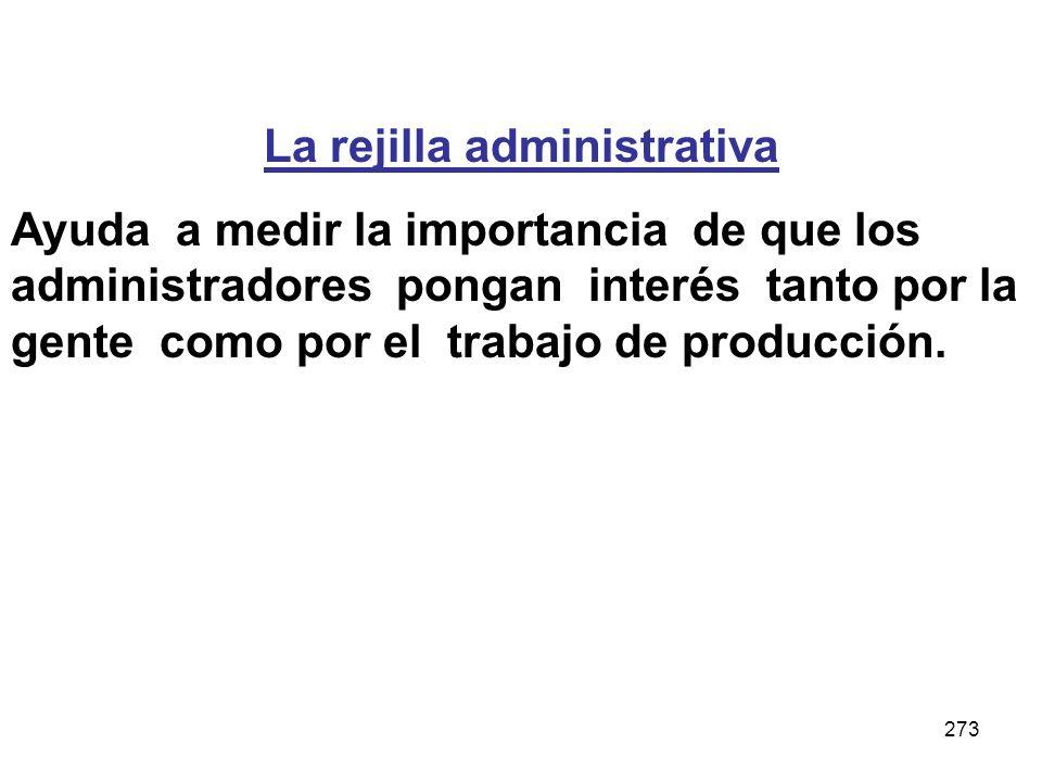 273 La rejilla administrativa Ayuda a medir la importancia de que los administradores pongan interés tanto por la gente como por el trabajo de producc