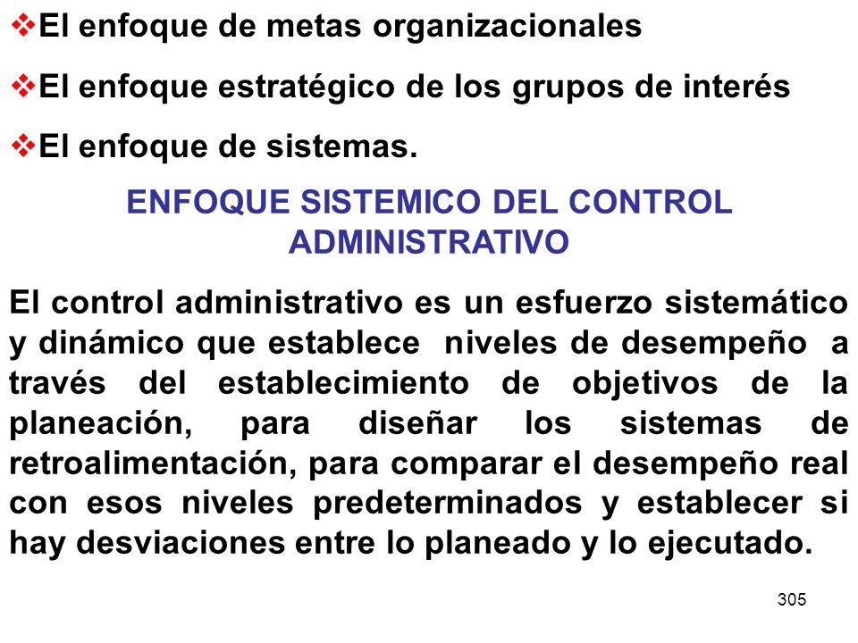 305 ENFOQUE SISTEMICO DEL CONTROL ADMINISTRATIVO El control administrativo es un esfuerzo sistemático y dinámico que establece niveles de desempeño a