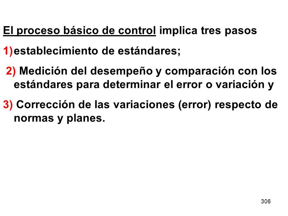306 El proceso básico de control implica tres pasos 1)establecimiento de estándares; 2) Medición del desempeño y comparación con los estándares para d