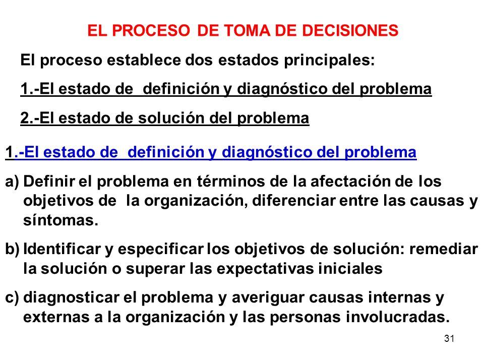 31 EL PROCESO DE TOMA DE DECISIONES El proceso establece dos estados principales: 1.-El estado de definición y diagnóstico del problema 2.-El estado d