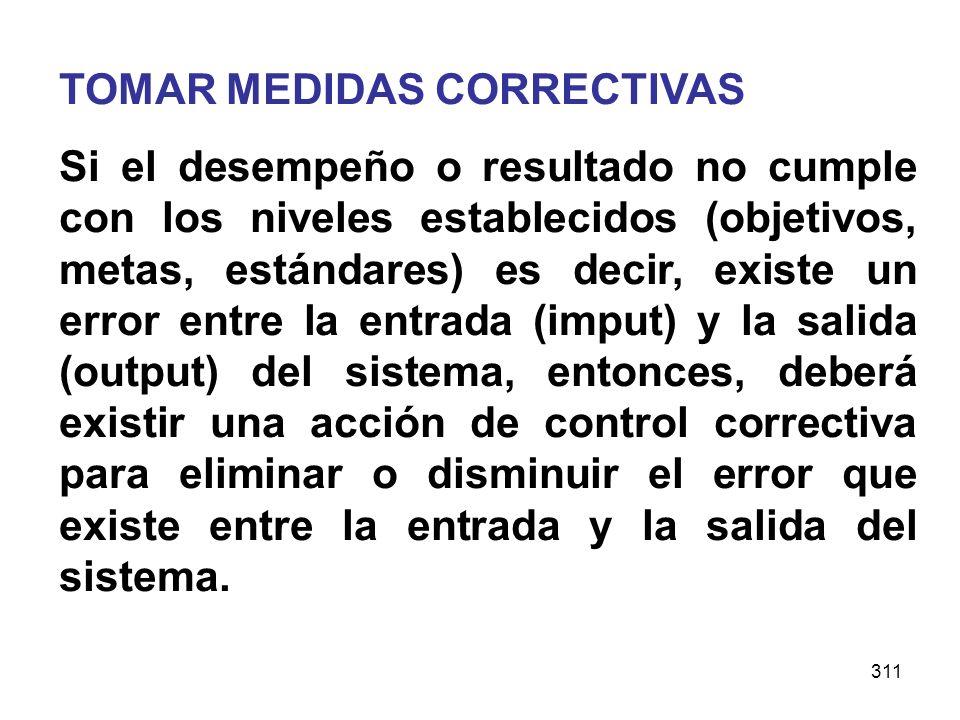 311 TOMAR MEDIDAS CORRECTIVAS Si el desempeño o resultado no cumple con los niveles establecidos (objetivos, metas, estándares) es decir, existe un er