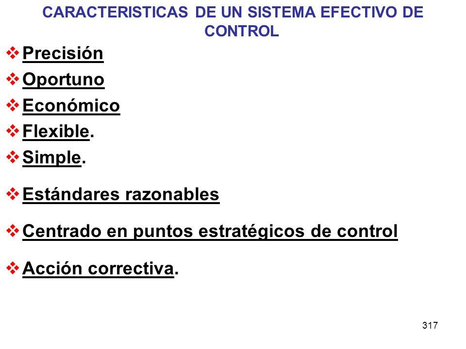 317 CARACTERISTICAS DE UN SISTEMA EFECTIVO DE CONTROL Precisión Oportuno Económico Flexible. Simple. Estándares razonables Centrado en puntos estratég