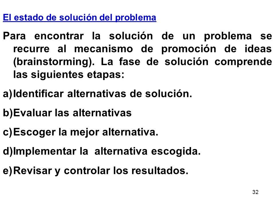 32 El estado de solución del problema Para encontrar la solución de un problema se recurre al mecanismo de promoción de ideas (brainstorming). La fase