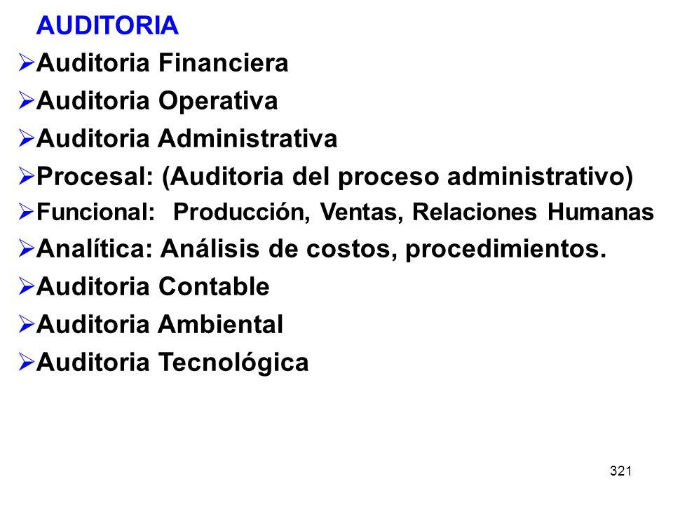 321 AUDITORIA Auditoria Financiera Auditoria Operativa Auditoria Administrativa Procesal: (Auditoria del proceso administrativo) Funcional: Producción