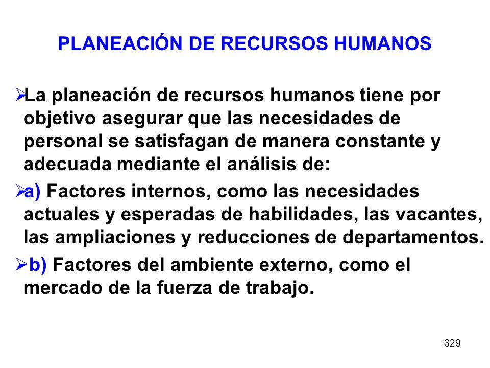 329 PLANEACIÓN DE RECURSOS HUMANOS La planeación de recursos humanos tiene por objetivo asegurar que las necesidades de personal se satisfagan de mane