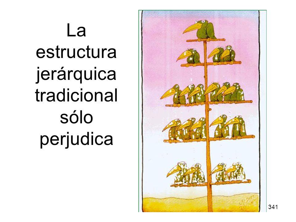 341 La estructura jerárquica tradicional sólo perjudica