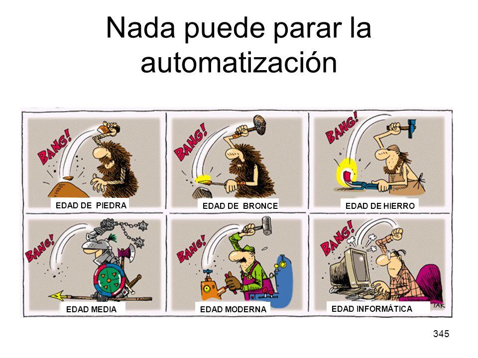 345 Nada puede parar la automatización EDAD DE PIEDRA EDAD DE BRONCEEDAD DE HIERRO EDAD MEDIAEDAD MODERNA EDAD INFORMÁTICA