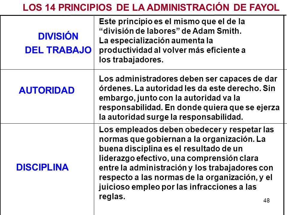 48 LOS 14 PRINCIPIOS DE LA ADMINISTRACIÓN DE FAYOL Los empleados deben obedecer y respetar las normas que gobiernan a la organización. La buena discip