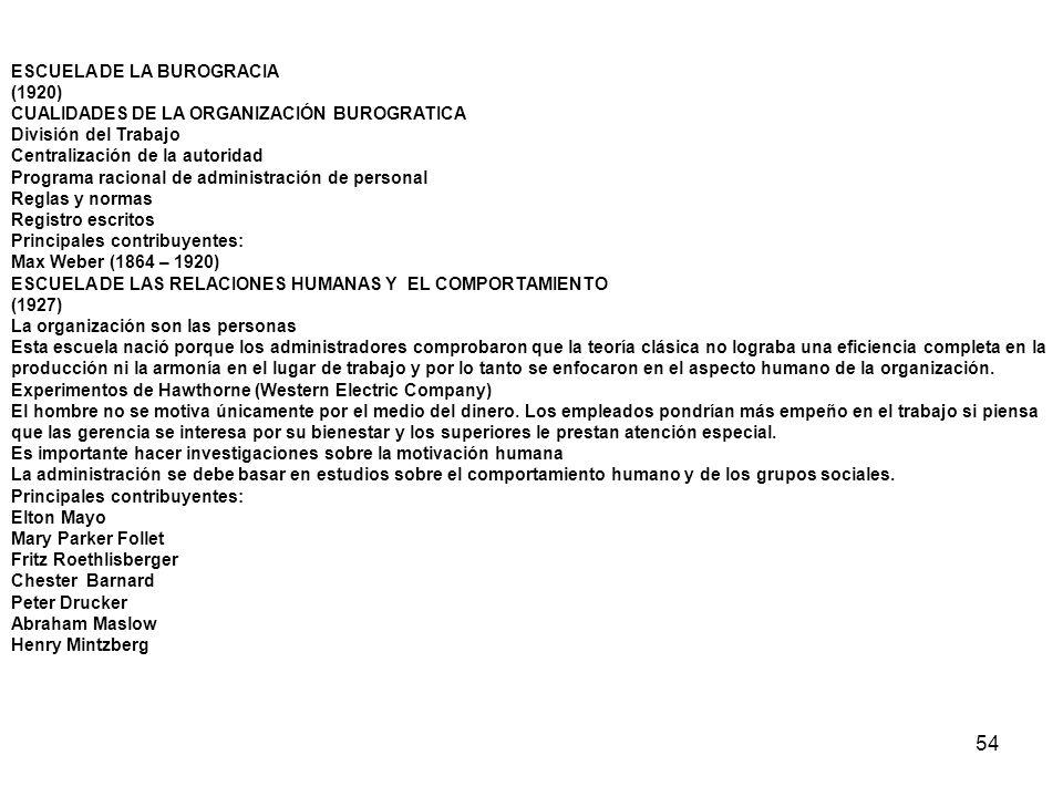 54 ESCUELA DE LA BUROGRACIA (1920) CUALIDADES DE LA ORGANIZACIÓN BUROGRATICA División del Trabajo Centralización de la autoridad Programa racional de