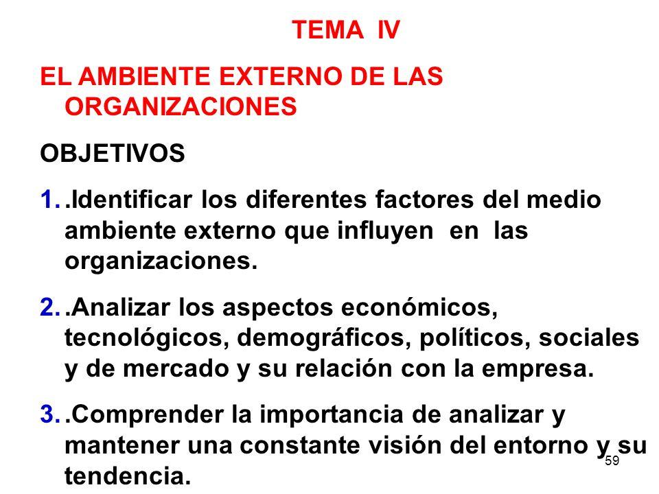 59 TEMA IV EL AMBIENTE EXTERNO DE LAS ORGANIZACIONES OBJETIVOS 1..Identificar los diferentes factores del medio ambiente externo que influyen en las o