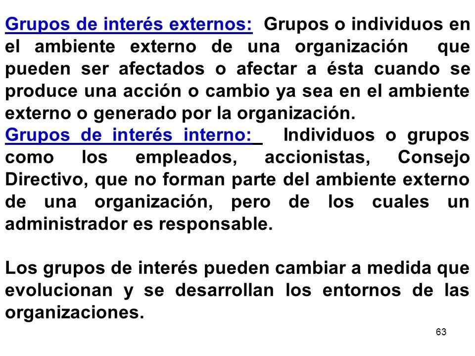63 Grupos de interés externos: Grupos o individuos en el ambiente externo de una organización que pueden ser afectados o afectar a ésta cuando se prod