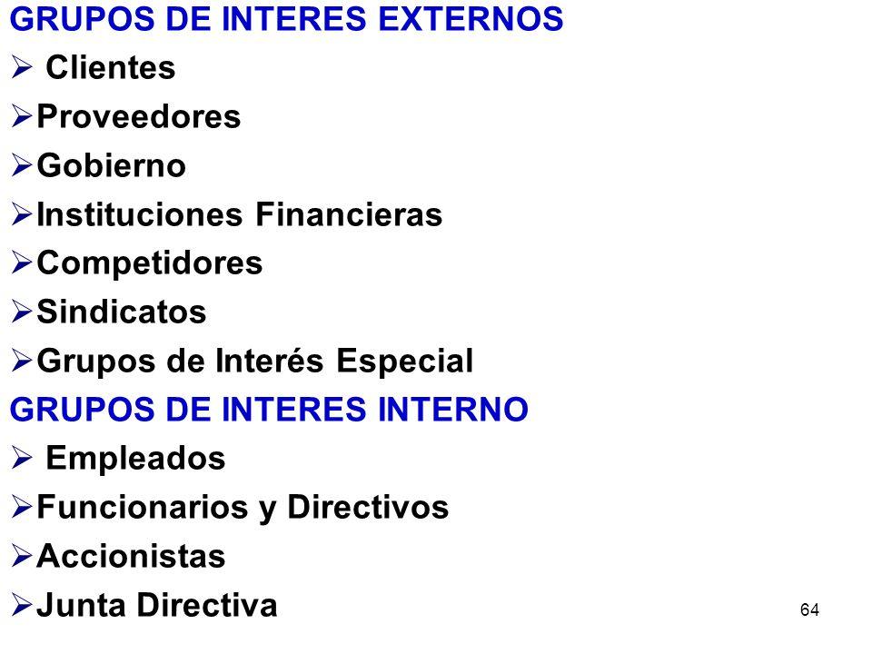 64 GRUPOS DE INTERES EXTERNOS Clientes Proveedores Gobierno Instituciones Financieras Competidores Sindicatos Grupos de Interés Especial GRUPOS DE INT