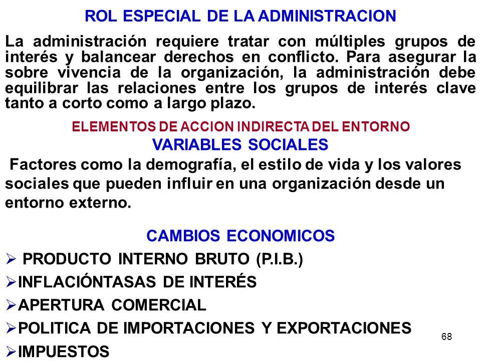68 ROL ESPECIAL DE LA ADMINISTRACION La administración requiere tratar con múltiples grupos de interés y balancear derechos en conflicto. Para asegura
