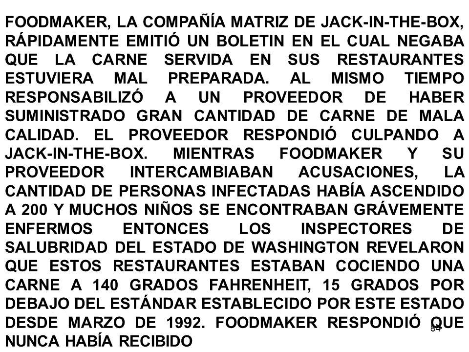 84 FOODMAKER, LA COMPAÑÍA MATRIZ DE JACK-IN-THE-BOX, RÁPIDAMENTE EMITIÓ UN BOLETIN EN EL CUAL NEGABA QUE LA CARNE SERVIDA EN SUS RESTAURANTES ESTUVIER