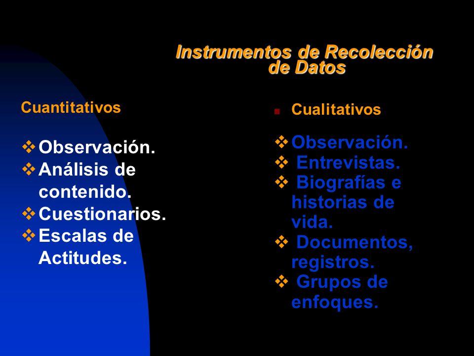 Instrumentos de Recolección de Datos Cuantitativos Observación. Análisis de contenido. Cuestionarios. Escalas de Actitudes. Cualitativos Observación.