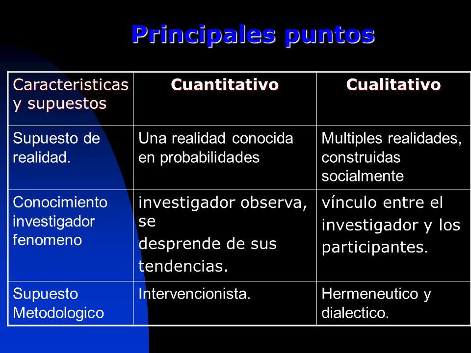 Principales puntos Caracteristicas y supuestos CuantitativoCualitativo Supuesto de realidad. Una realidad conocida en probabilidades Multiples realida