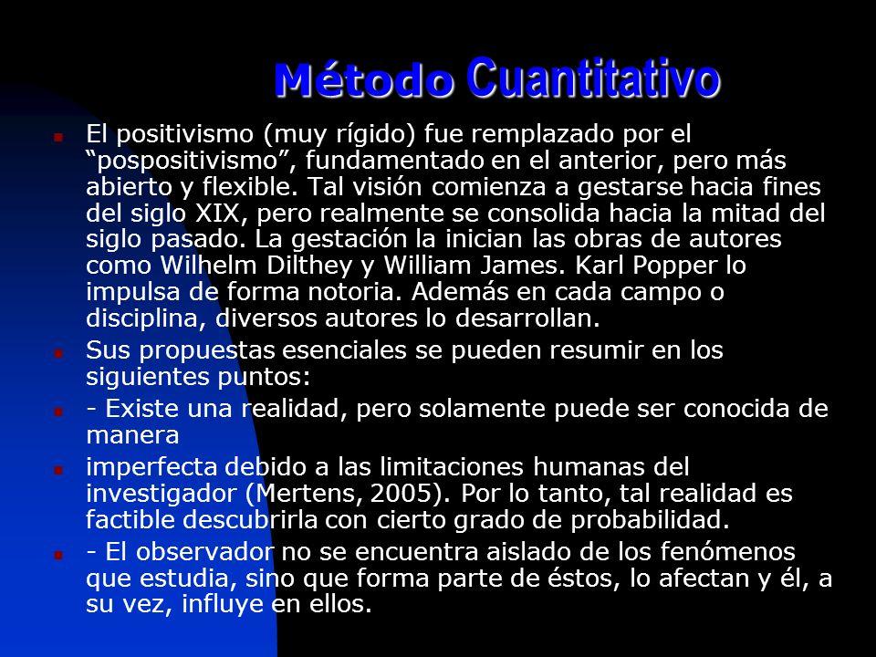 Método Cuantitativo El positivismo (muy rígido) fue remplazado por el pospositivismo, fundamentado en el anterior, pero más abierto y flexible. Tal vi