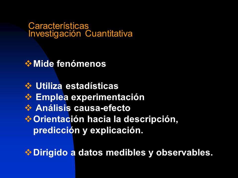 Características Investigación Cuantitativa Mide fenómenos Utiliza estadísticas Emplea experimentación Análisis causa-efecto Orientación hacia la descr