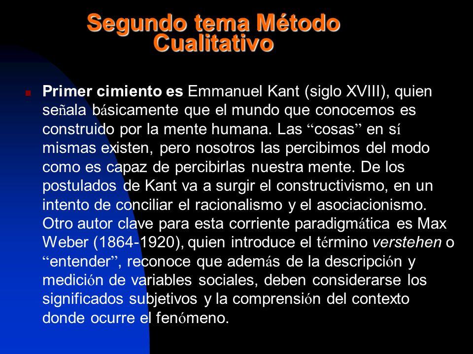 Segundo tema Método Cualitativo Primer cimiento es Emmanuel Kant (siglo XVIII), quien se ñ ala b á sicamente que el mundo que conocemos es construido