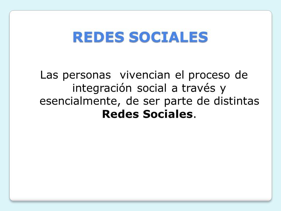 CONCEPTO DE RED Campo relacional que establece un espacio- tiempo comunicación en que los sujetos identifica-significan y son identificados- significados en su Contexto.
