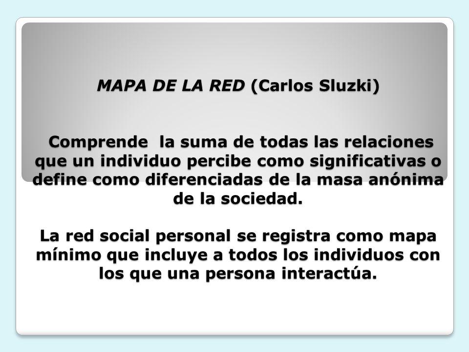 MAPA DE LA RED (Carlos Sluzki) Comprende la suma de todas las relaciones que un individuo percibe como significativas o define como diferenciadas de l