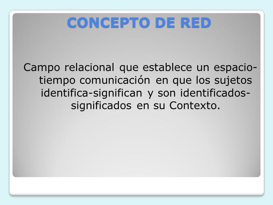 CONCEPTO DE RED Campo relacional que establece un espacio- tiempo comunicación en que los sujetos identifica-significan y son identificados- significa